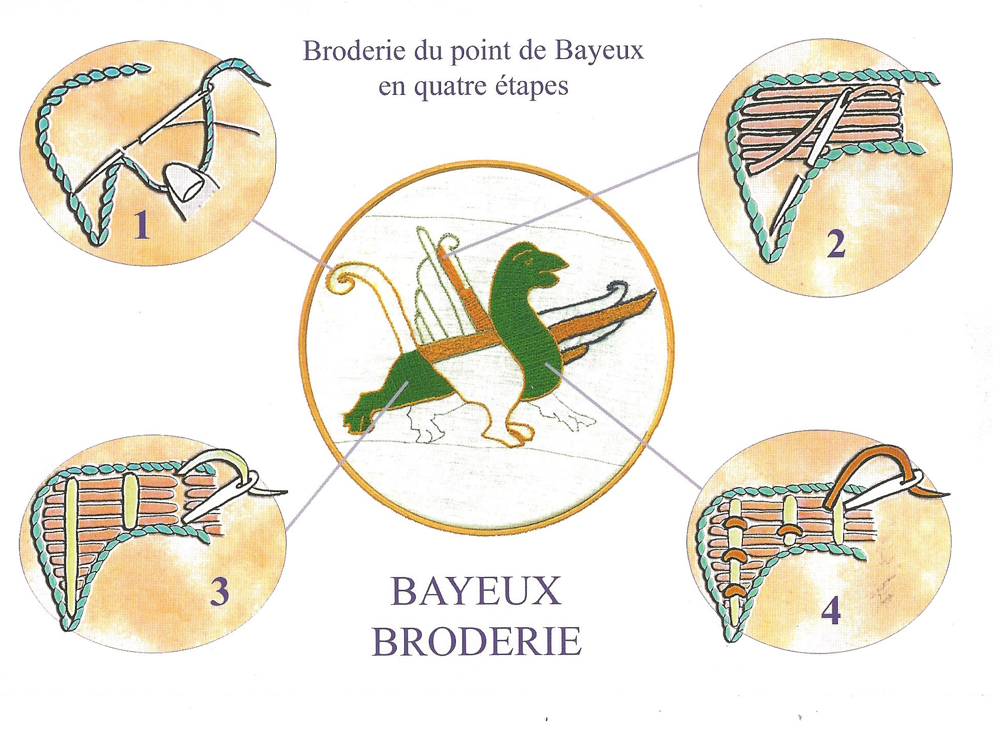 Facts about our copy of the Bayeux Tapestry.
